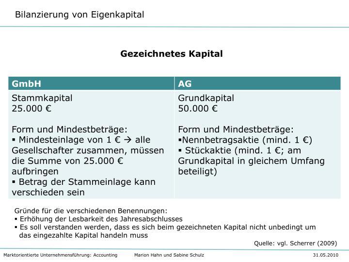 Gezeichnetes Kapital
