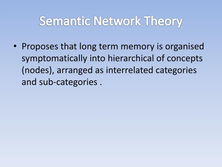 Semantic network theory1