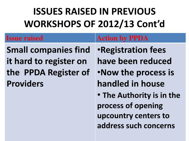 ISSUES RAISED IN PREVIOUS WORKSHOPS OF 2012/13 Cont'd