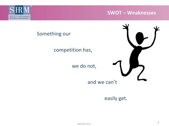 SWOT – Weaknesses