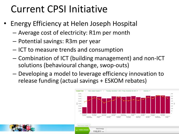 Current CPSI Initiative