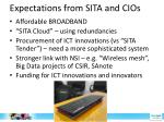 expectations from sita and cios