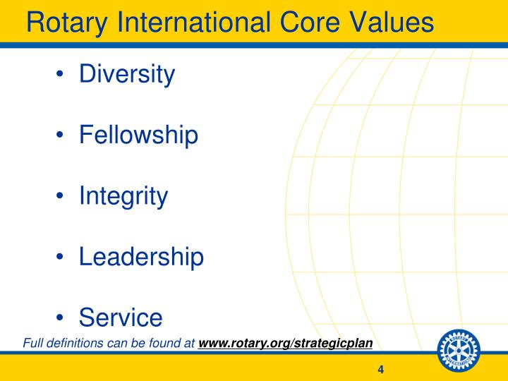 Rotary International Core Values