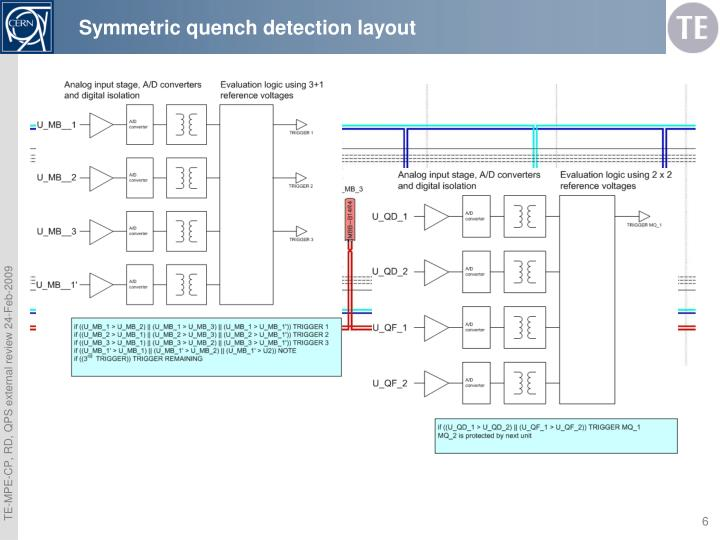 Symmetric quench detection layout