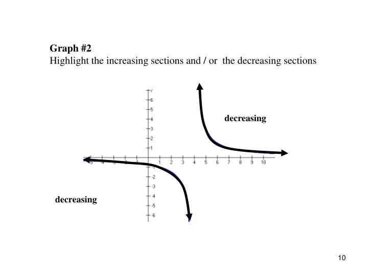 Graph #2