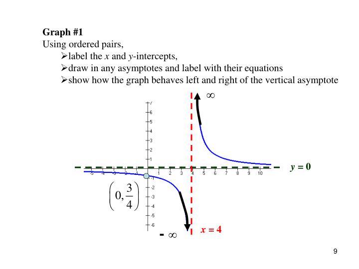 Graph #1