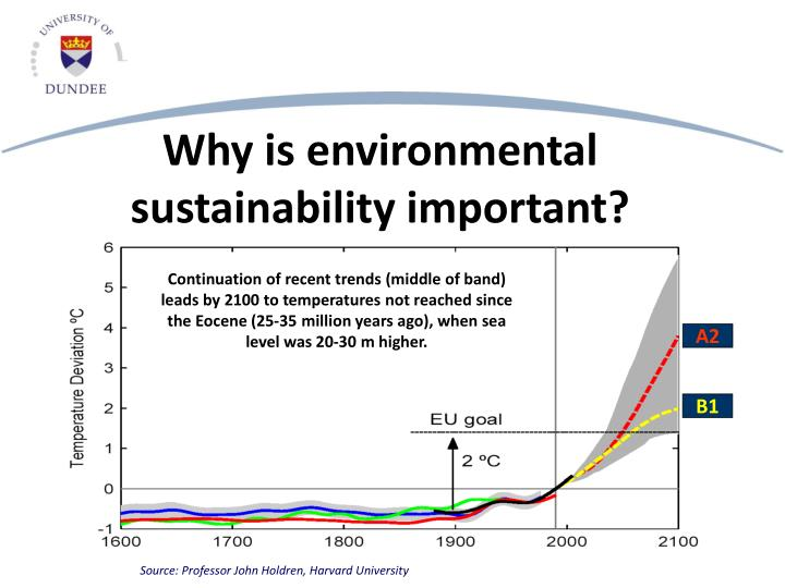 Why is environmental sustainability important