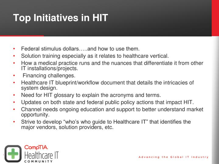 Top initiatives in hit