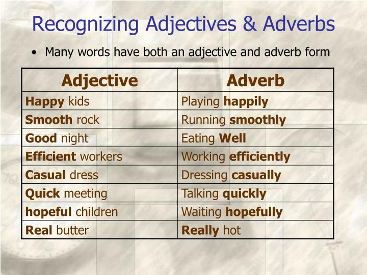 Recognizing Adjectives & Adverbs