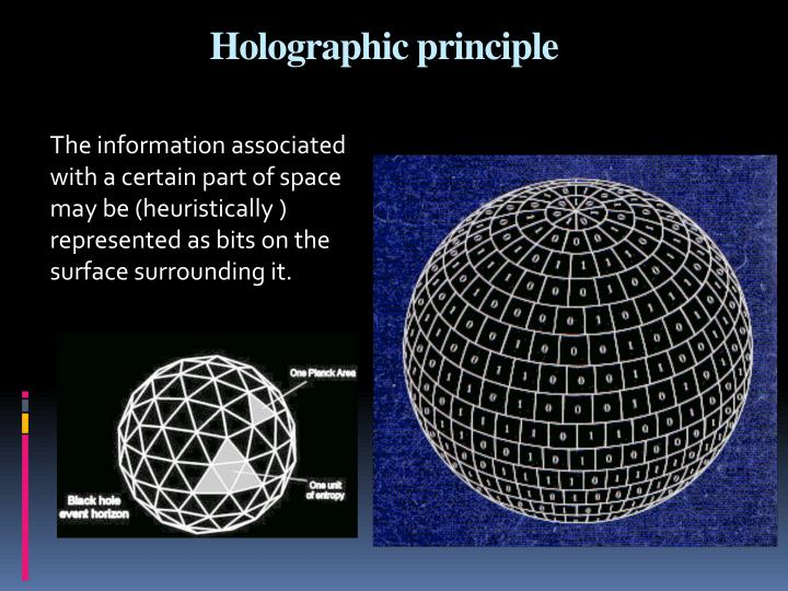 Hologramm Theorie