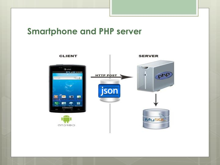 Smartphone and PHP server