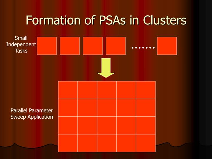 Formation of PSAs in Clusters