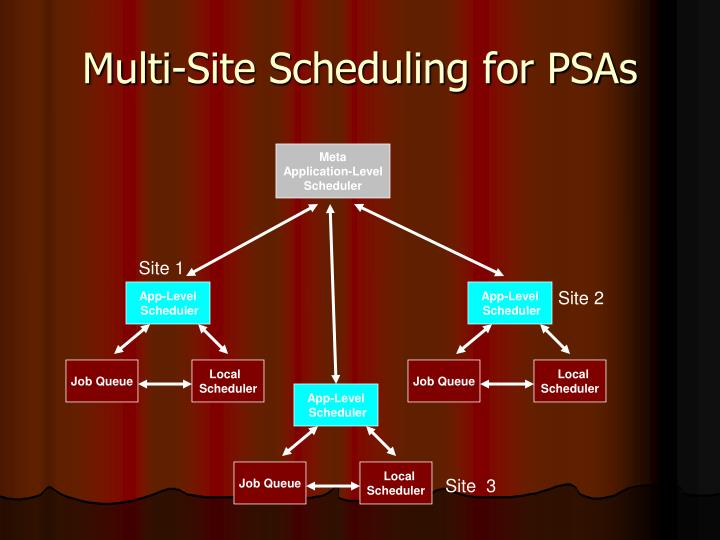 Multi-Site Scheduling for PSAs