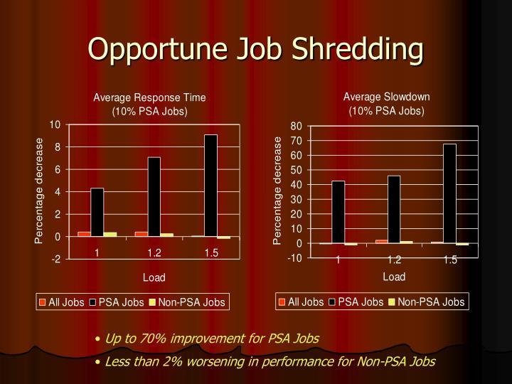 Opportune Job Shredding