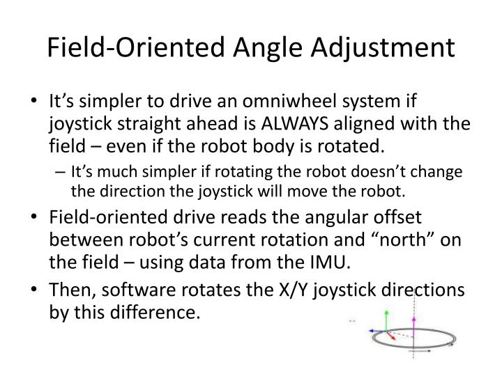 Field-Oriented Angle Adjustment