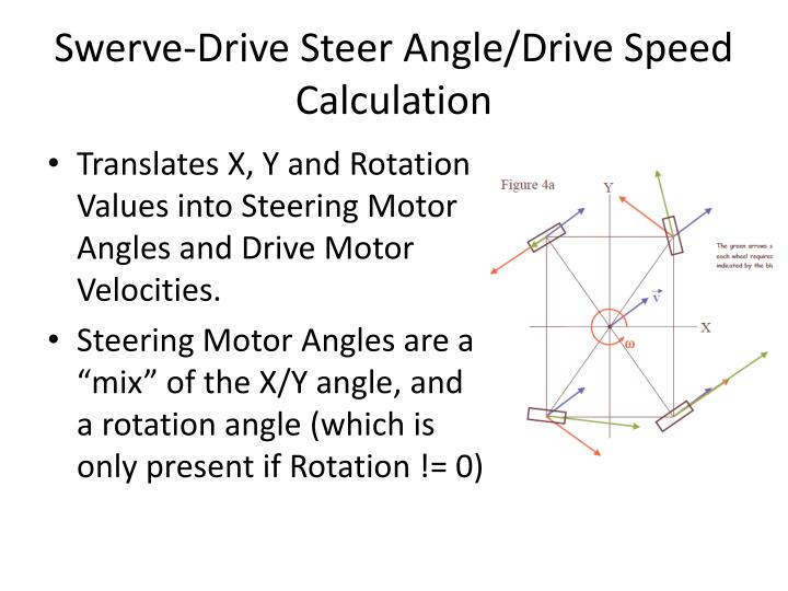 Swerve-Drive Steer Angle/Drive Speed Calculation