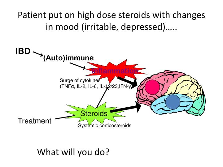 Patient put on high dose steroids with changes in mood (irritable, depressed)…..