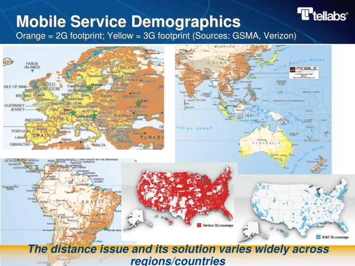 Mobile Service Demographics