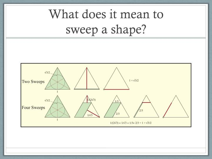 What does it mean to sweep a shape