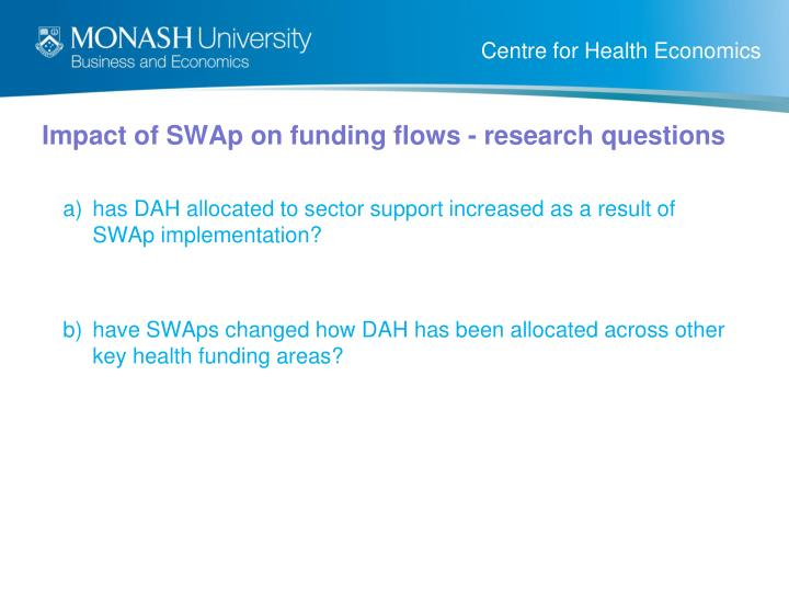 Impact of SWAp on