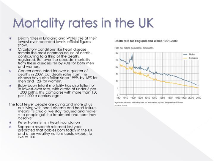 Mortality rates in the UK
