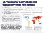 uk has higher early death rate than many other rich nations