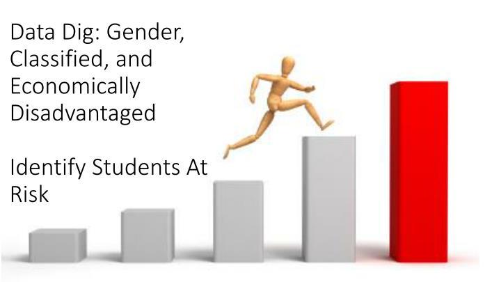 Data Dig: Gender