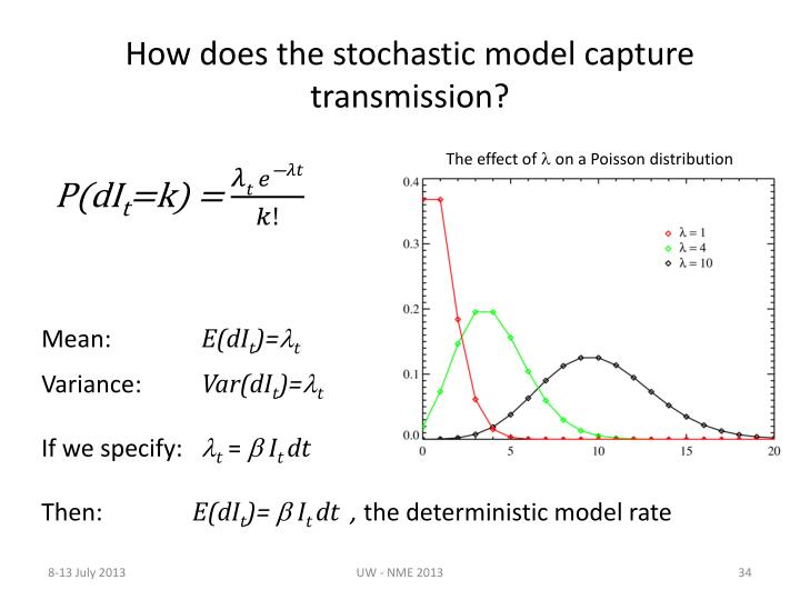 How does the stochastic model capture transmission?