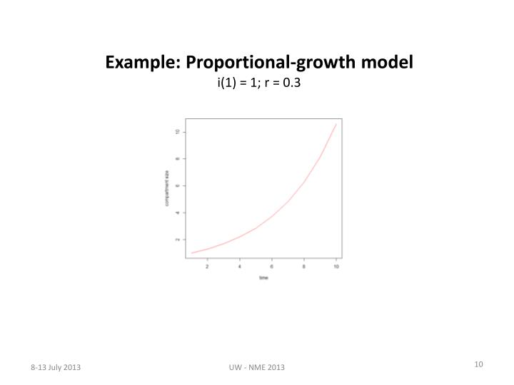 Example: Proportional-growth