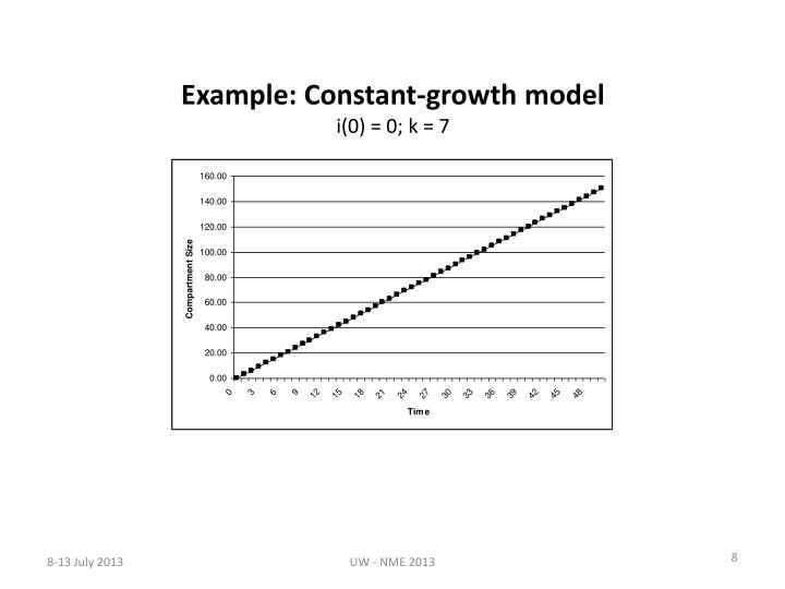 Example: Constant-growth