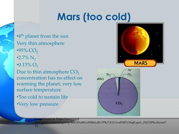 Mars (too cold)
