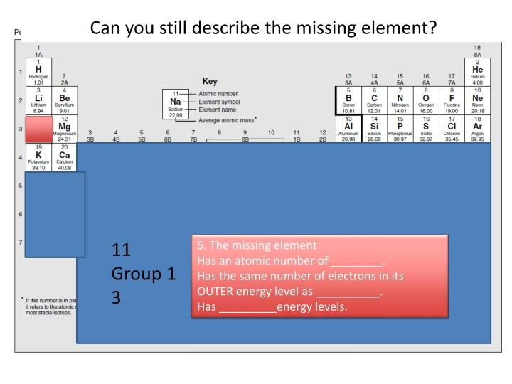 Can you still describe the missing element?