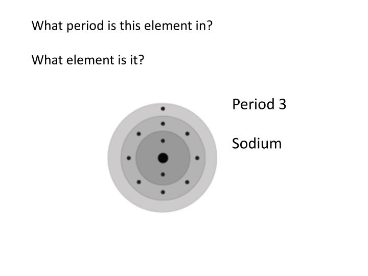 What period is this element in?