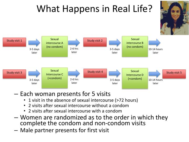 What Happens in Real Life?