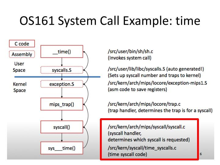 OS161 System Call Example: time