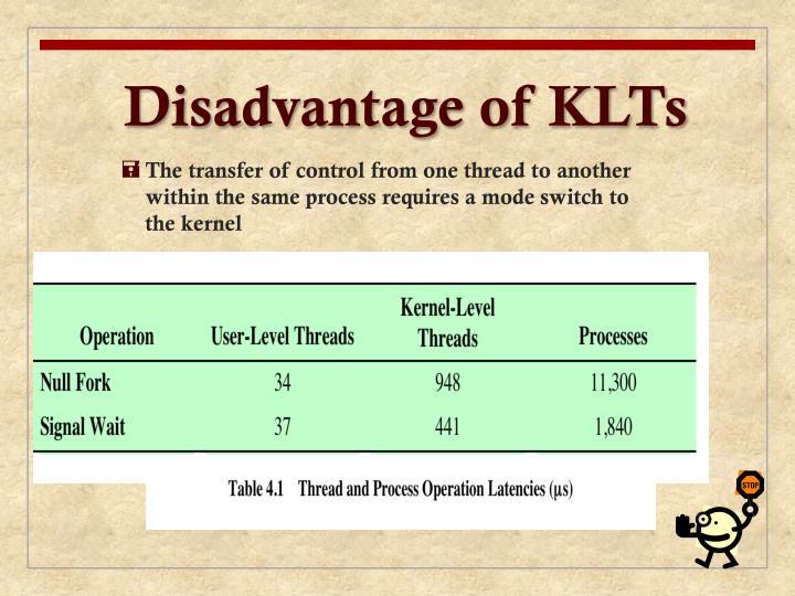 Disadvantage of KLTs