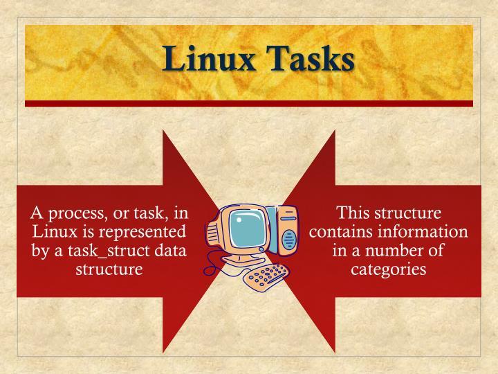 Linux Tasks