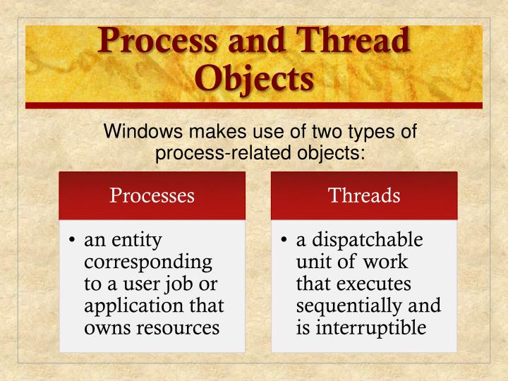 Process and Thread