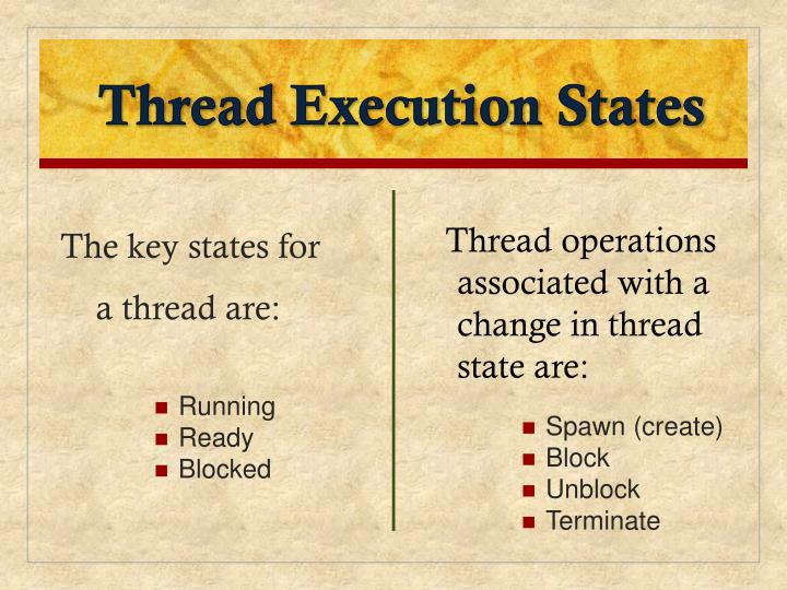 Thread Execution States