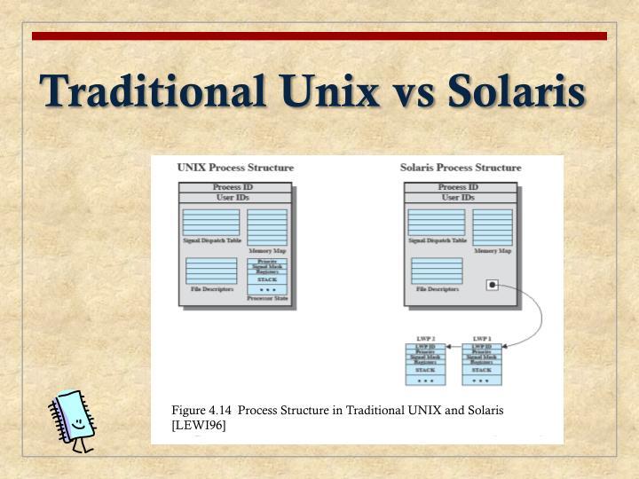 Traditional Unix vs Solaris