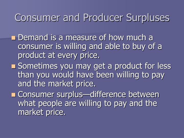 Consumer and Producer Surpluses