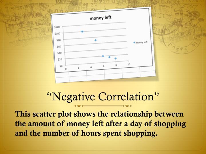 """Negative Correlation"""