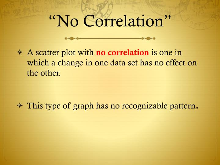"""No Correlation"""