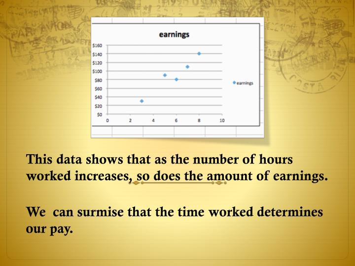 This data shows that as the number of hours worked increases, so does the amount of earnings.
