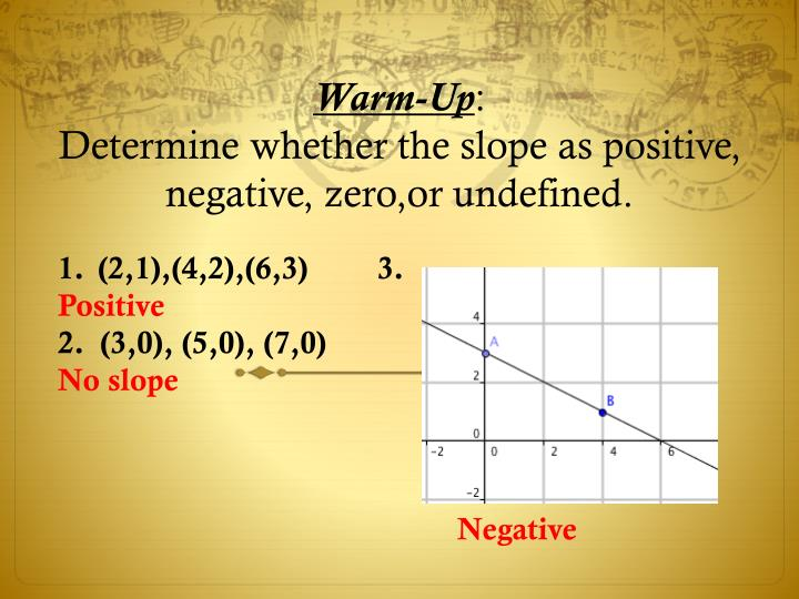 Warm up determine whether the slope as positive negative zero or undefined1