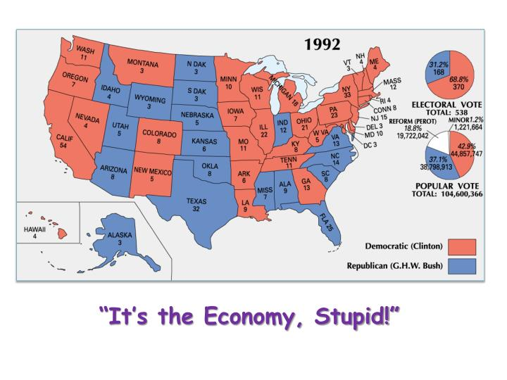 """It's the Economy, Stupid!"""