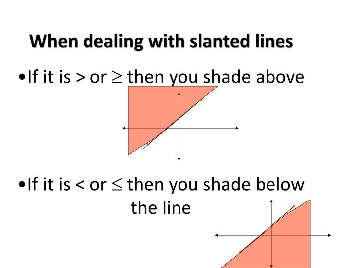 When dealing with slanted lines