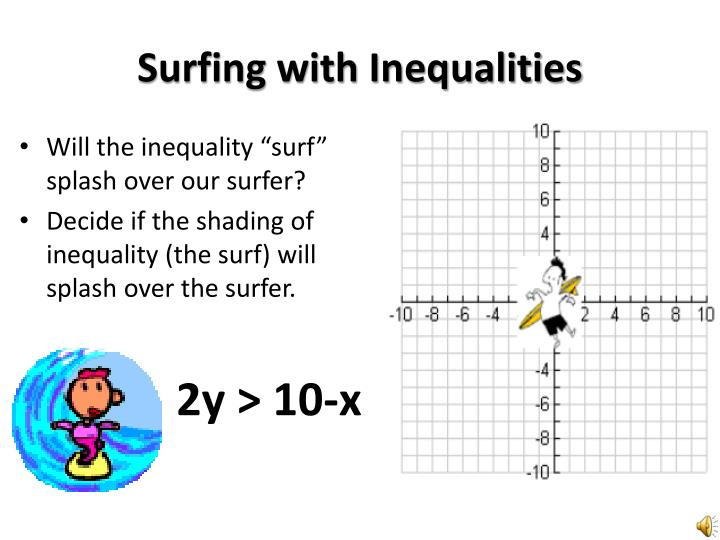 Surfing with Inequalities