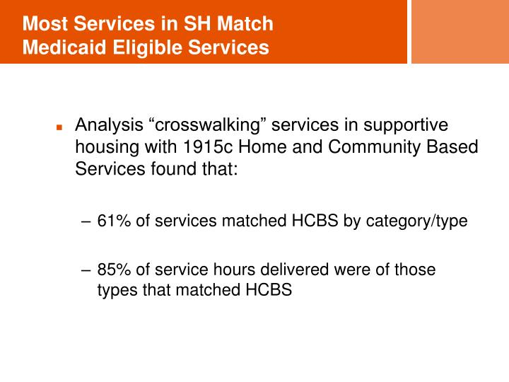 Most Services in SH Match Medicaid Eligible Services