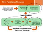 three functions of services